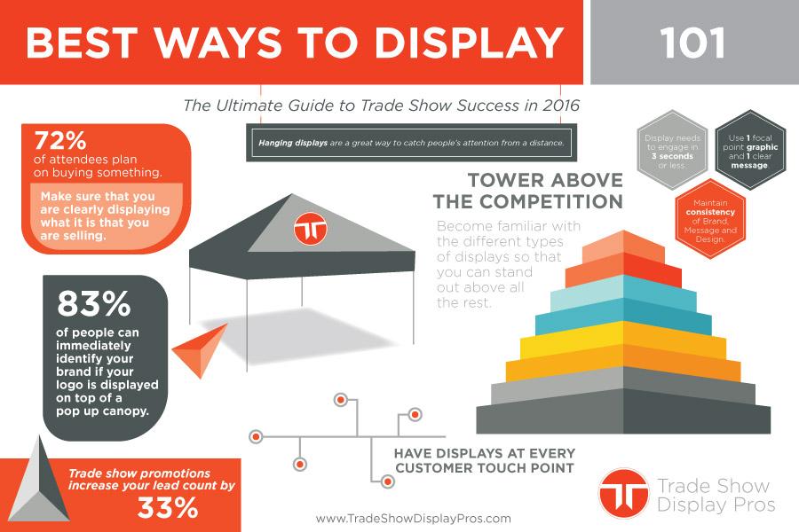 tsdp-best-ways-to-display