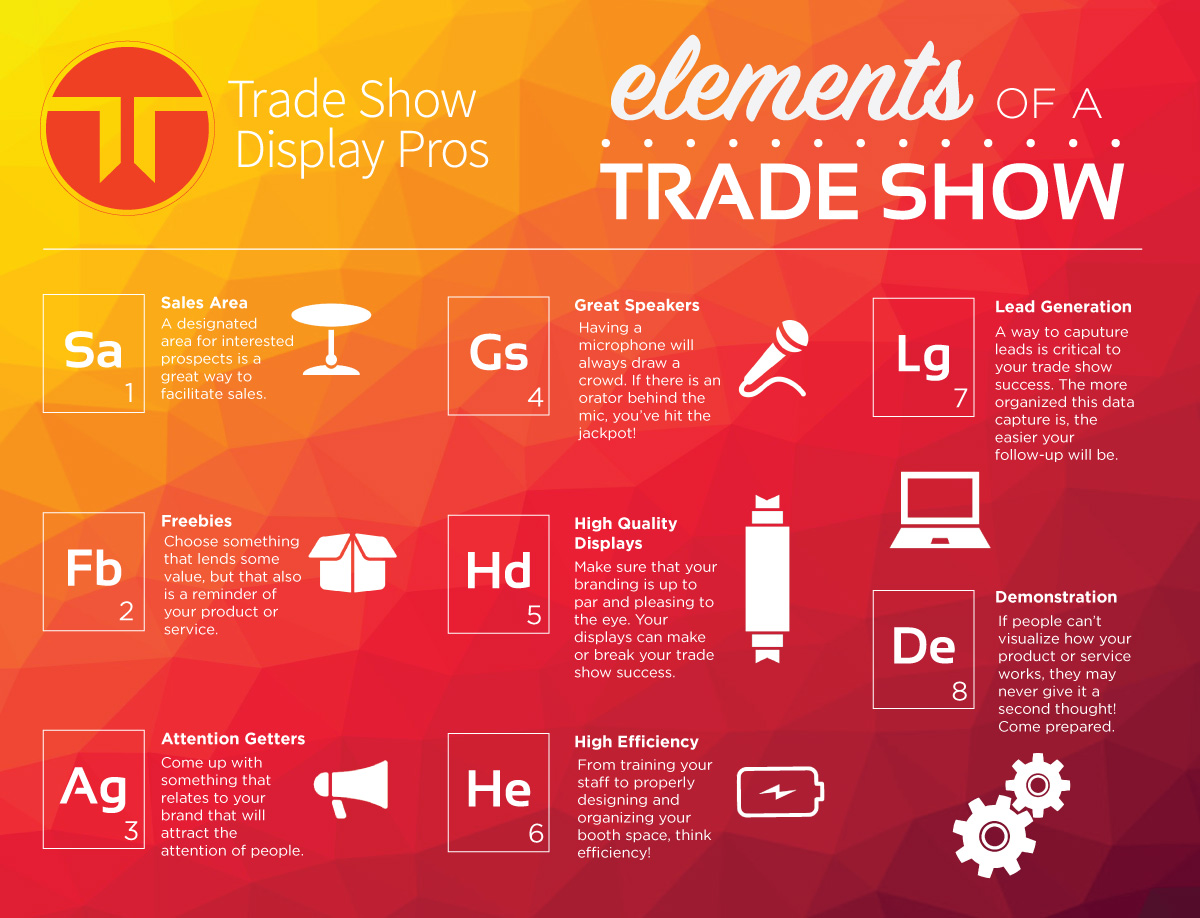 What's The Best Way To Follow Up With Clients After They Visit Your Trade Show Exhibits?